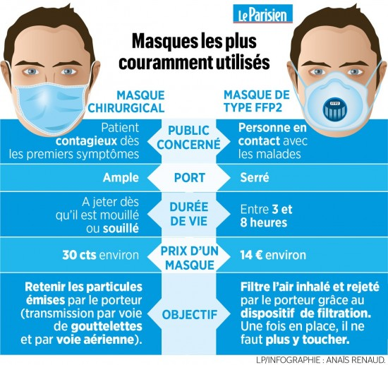 masque medical pepite du monde